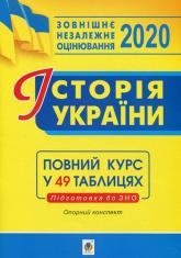 купить: Книга Історія України