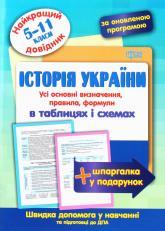 купити: Книга Історія України в таблицях і схемах. 5-11 класи